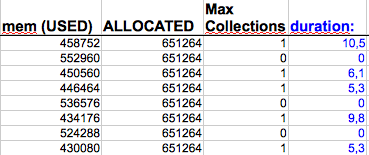 OpenOffice Max Collections